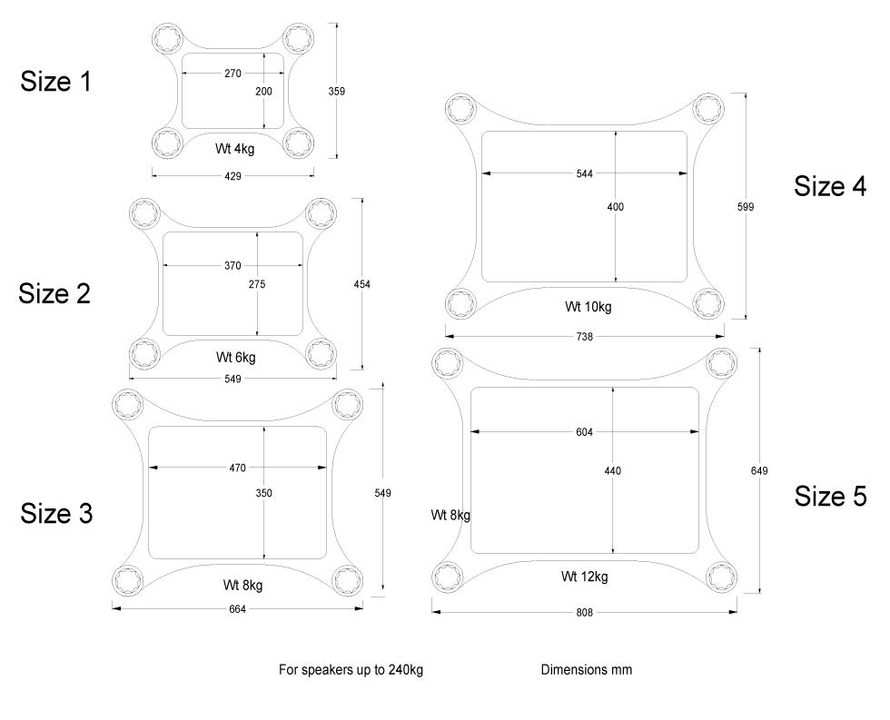 townshend-seismic-podium-dimensions